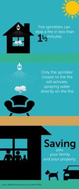 #HomeFireSprinklerWeek is May 19-25, 2019. #NHCFR