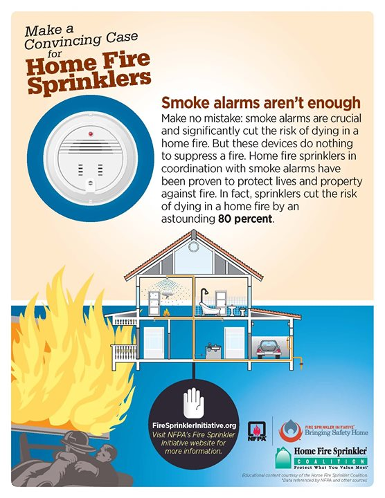 #HomeFireSprinklerWeek Fact: Smoke alarms save lives but sprinklers cut the risk of dying in a home fire by 80 percent. #NHCFR